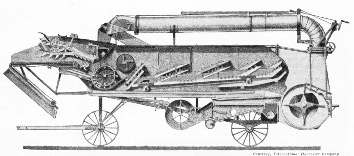 Sectional view of a threshing machine