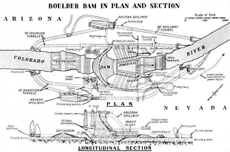 THE GENERAL SCHEME OF OPERATIONS during the building of the BoulderDam