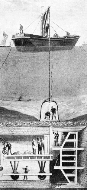 EXAMINATION FROM A DIVING BELL was often carried out by Marc Isambard Brunel during the building of the Thames Tunnel