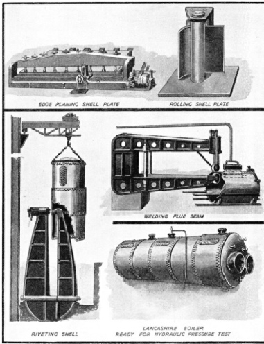 Diagrammatic Representation of the Principal Stages in the Manufacture of a Modern Boiler