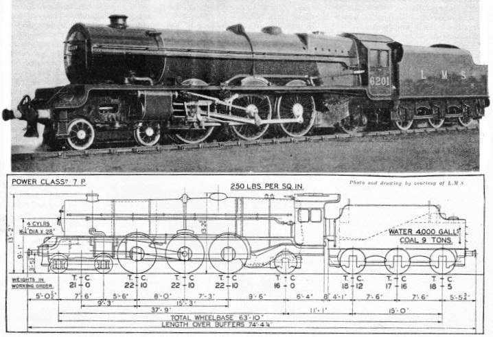 LMS express pacific locomotive Princess Elizabeth