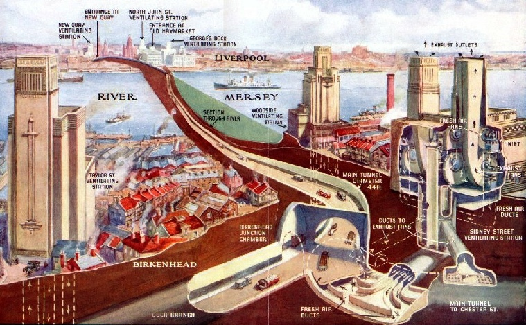 Colour plate showing details of the Mersey Tunnel