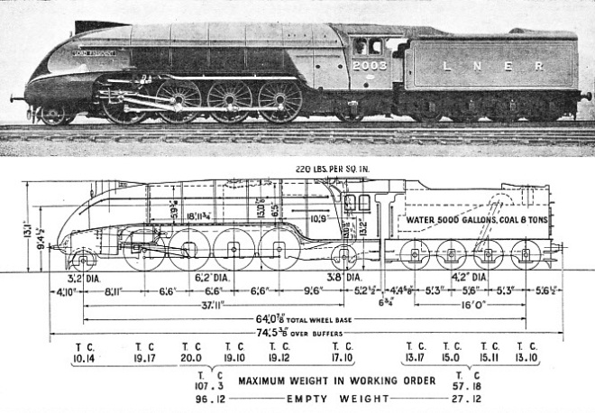 Lord President 2-8-2 locomotive